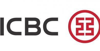 ICBC en Argentina